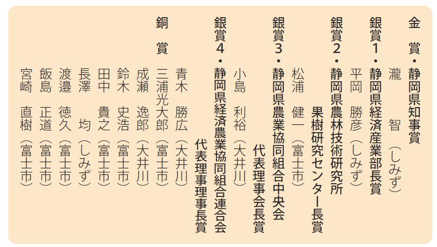 ナシ結果.JPG